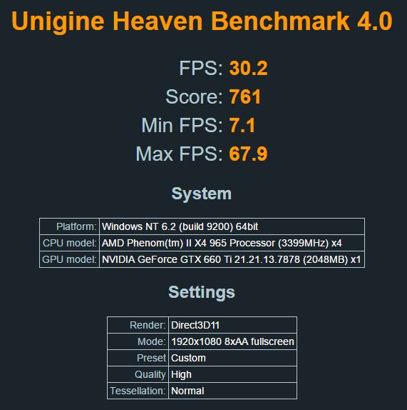GTX 660 TI Heaven Benchmark